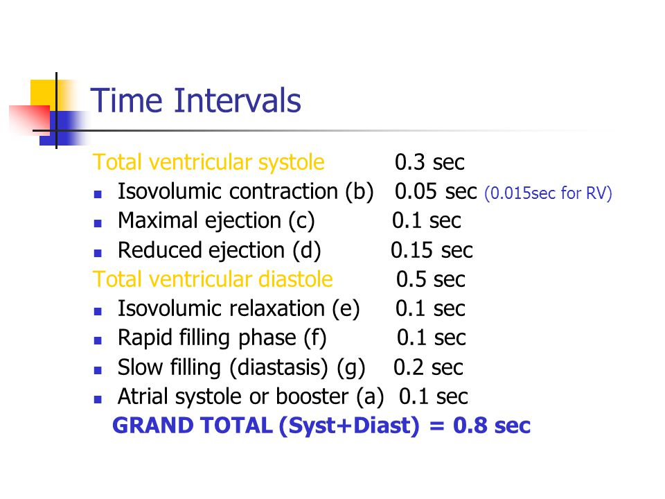 Time Intervals Total ventricular systole 0.3 sec