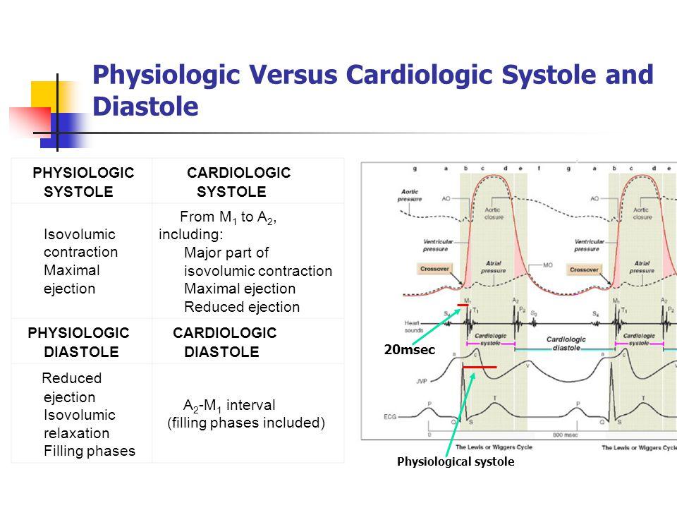 Physiologic Versus Cardiologic Systole and Diastole