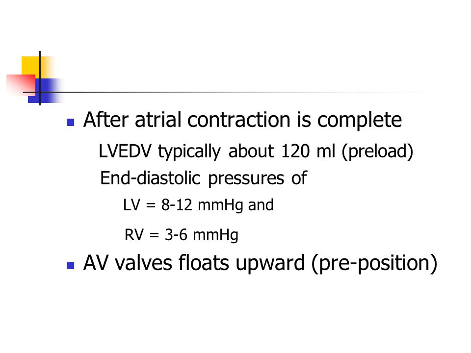 After atrial contraction is complete