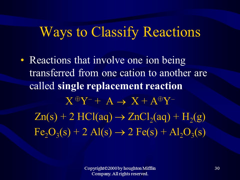 Ways to Classify Reactions