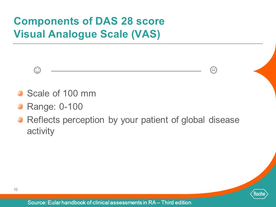 Components of DAS 28 score Visual Analogue Scale (VAS)