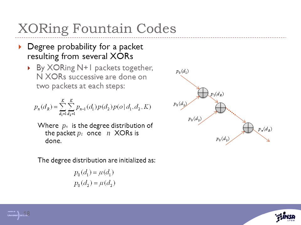 XORing Fountain Codes Degree probability for a packet resulting from several XORs.