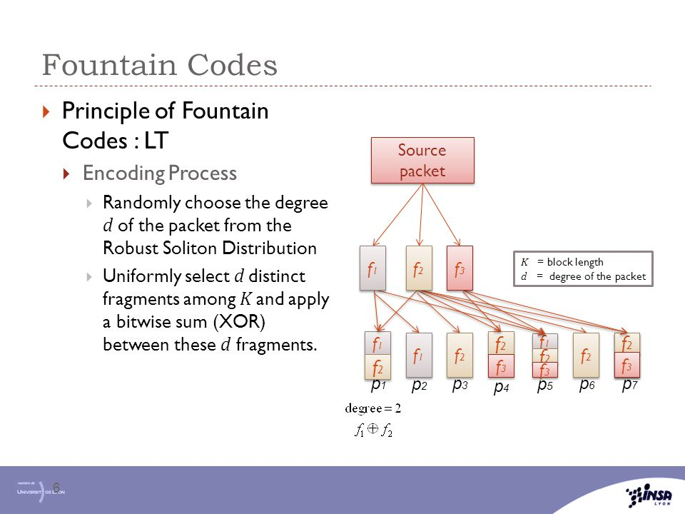 Fountain Codes Principle of Fountain Codes : LT Encoding Process