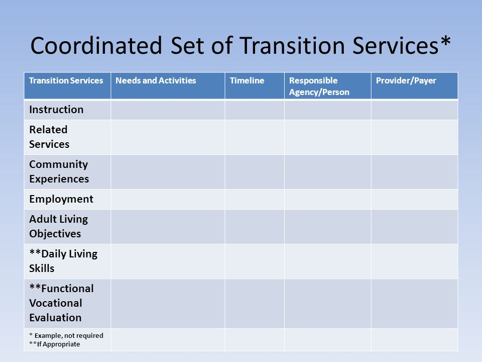 Coordinated Set of Transition Services*