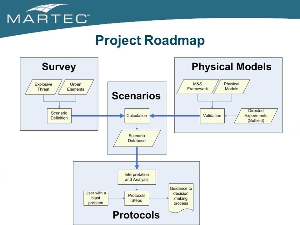 3/25/2017 Project Roadmap