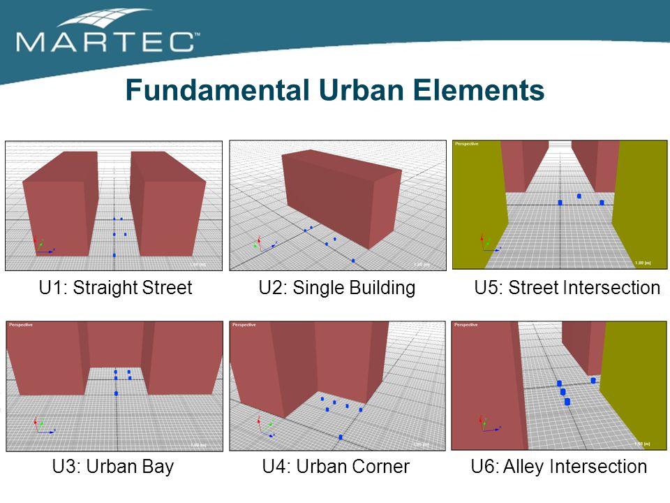 Fundamental Urban Elements
