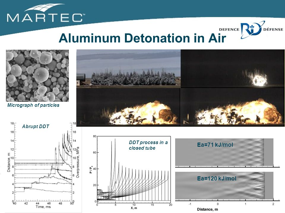 Aluminum Detonation in Air