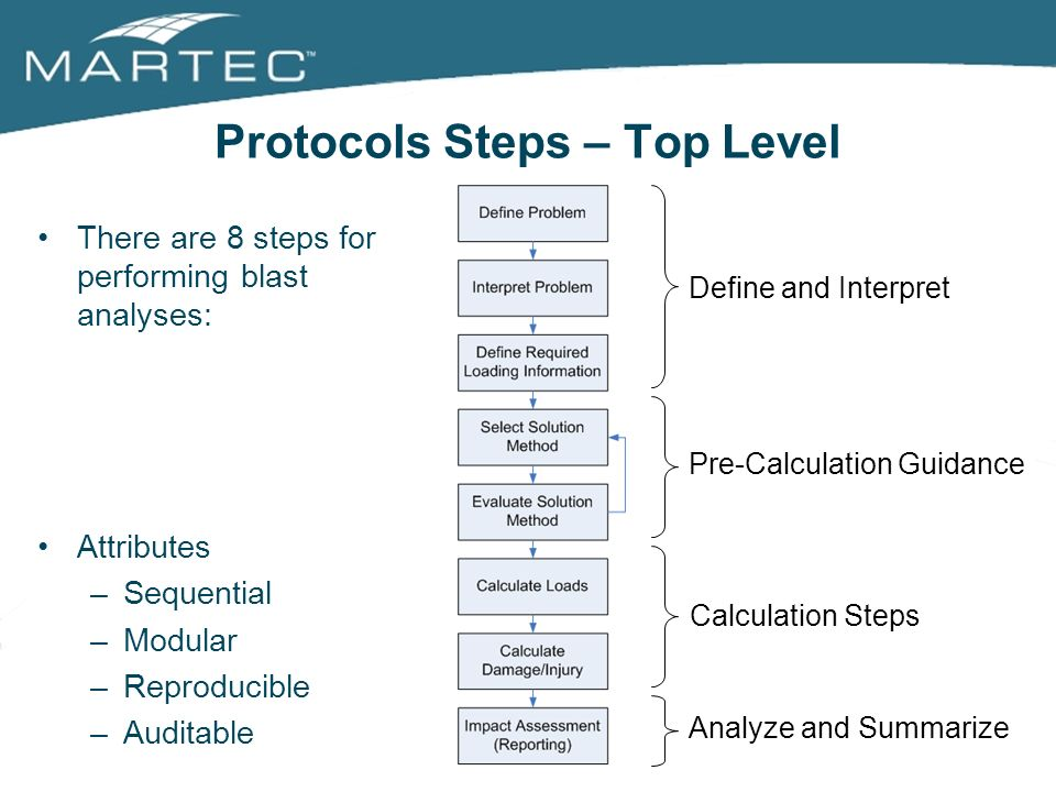 Protocols Steps – Top Level
