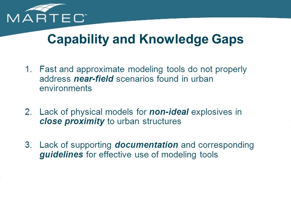 Capability and Knowledge Gaps