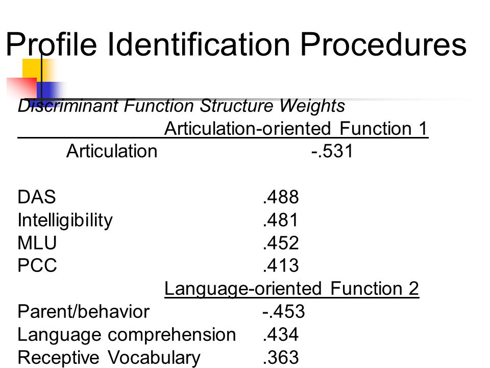 Profile Identification Procedures