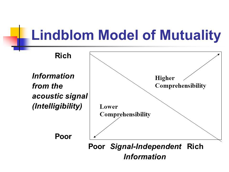 Lindblom Model of Mutuality