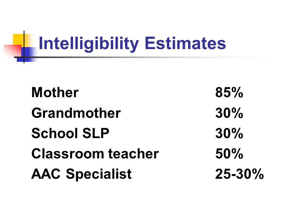 Intelligibility Estimates
