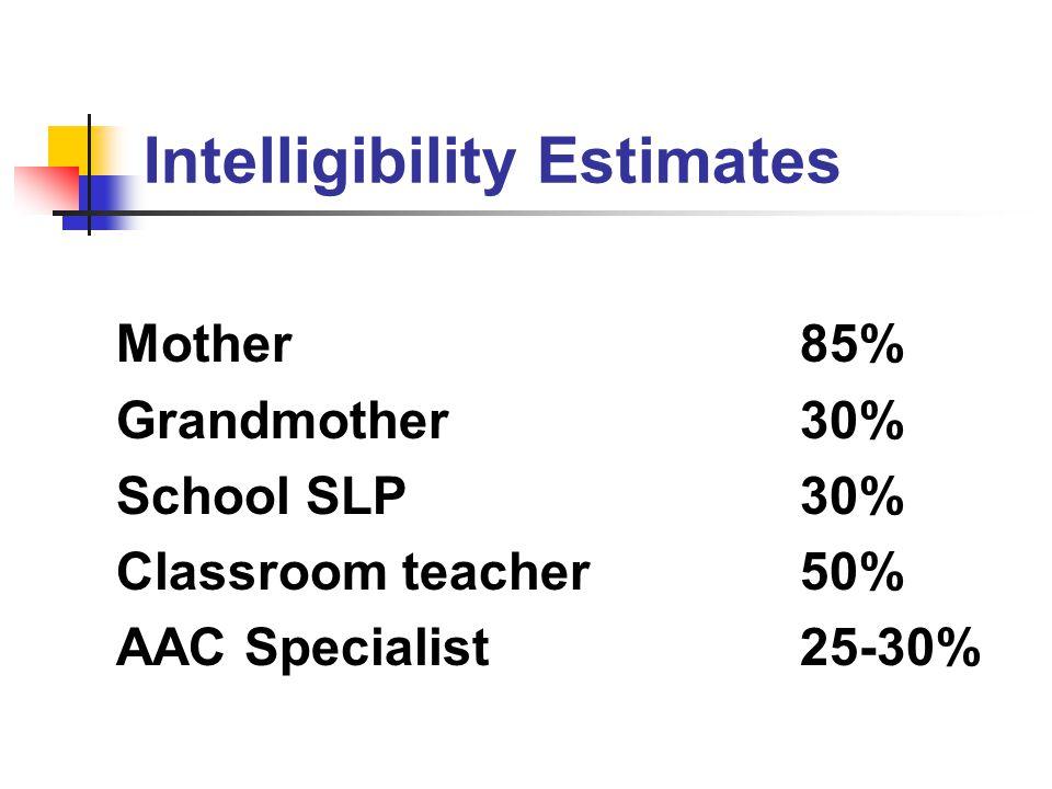 Intelligibility Estimates