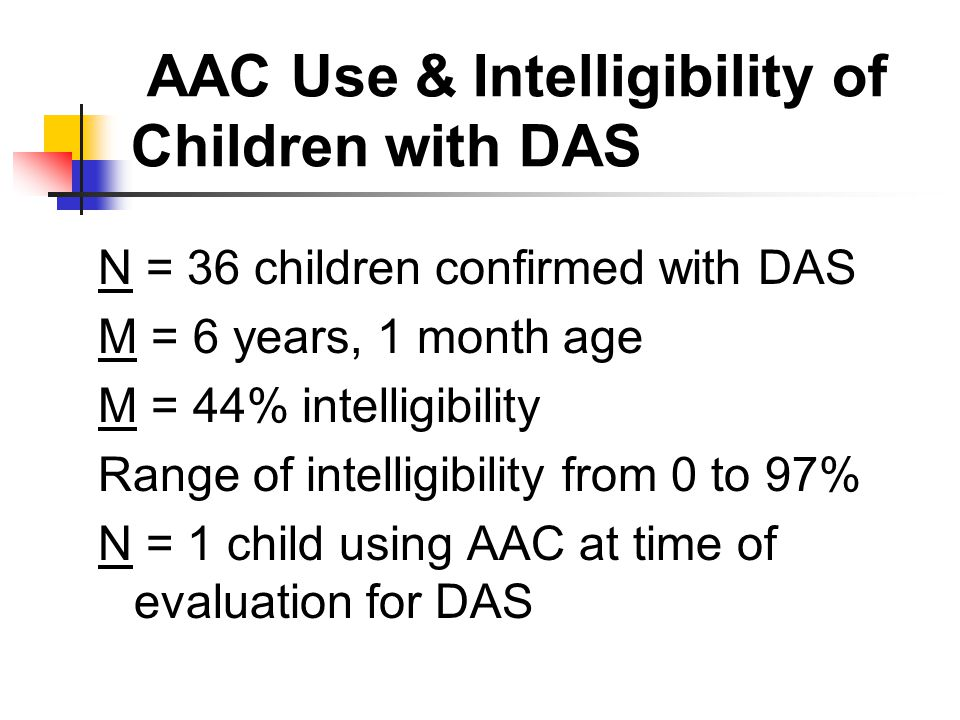 AAC Use & Intelligibility of Children with DAS