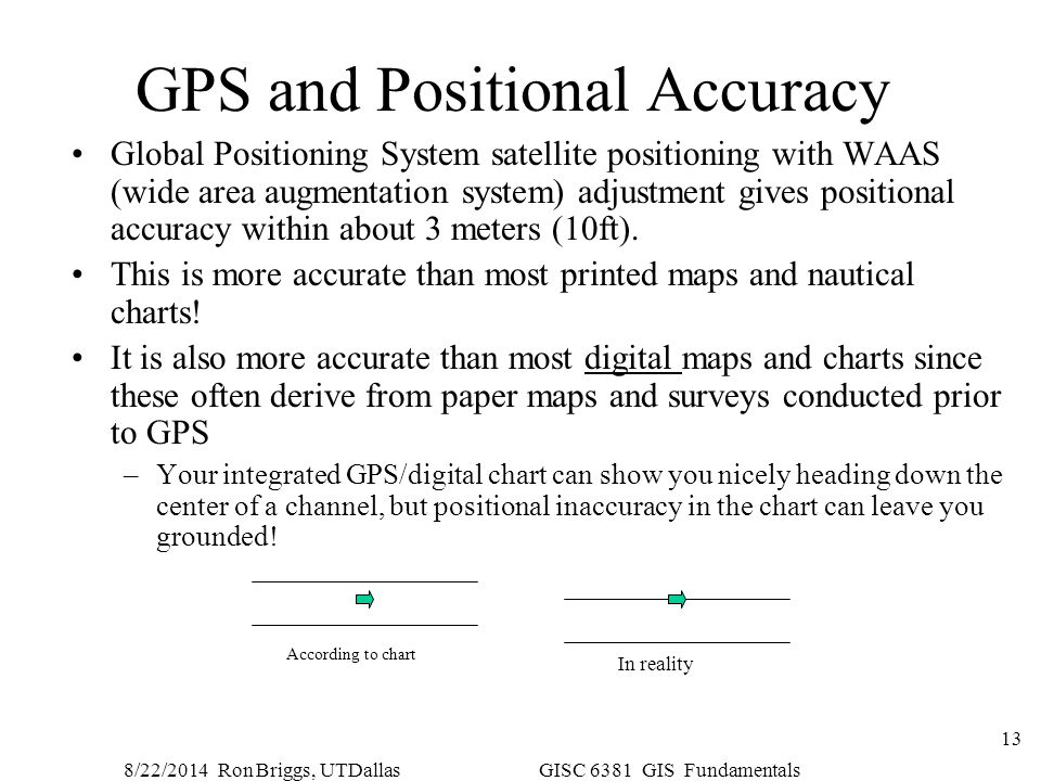 GPS and Positional Accuracy