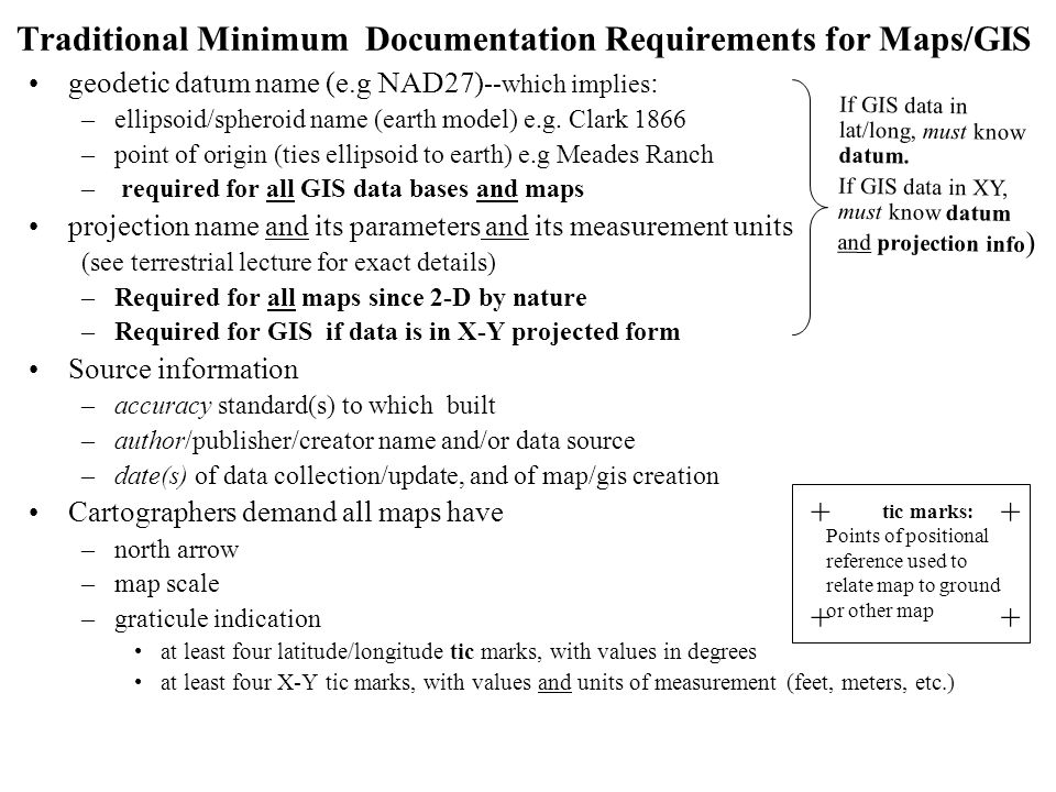 Traditional Minimum Documentation Requirements for Maps/GIS
