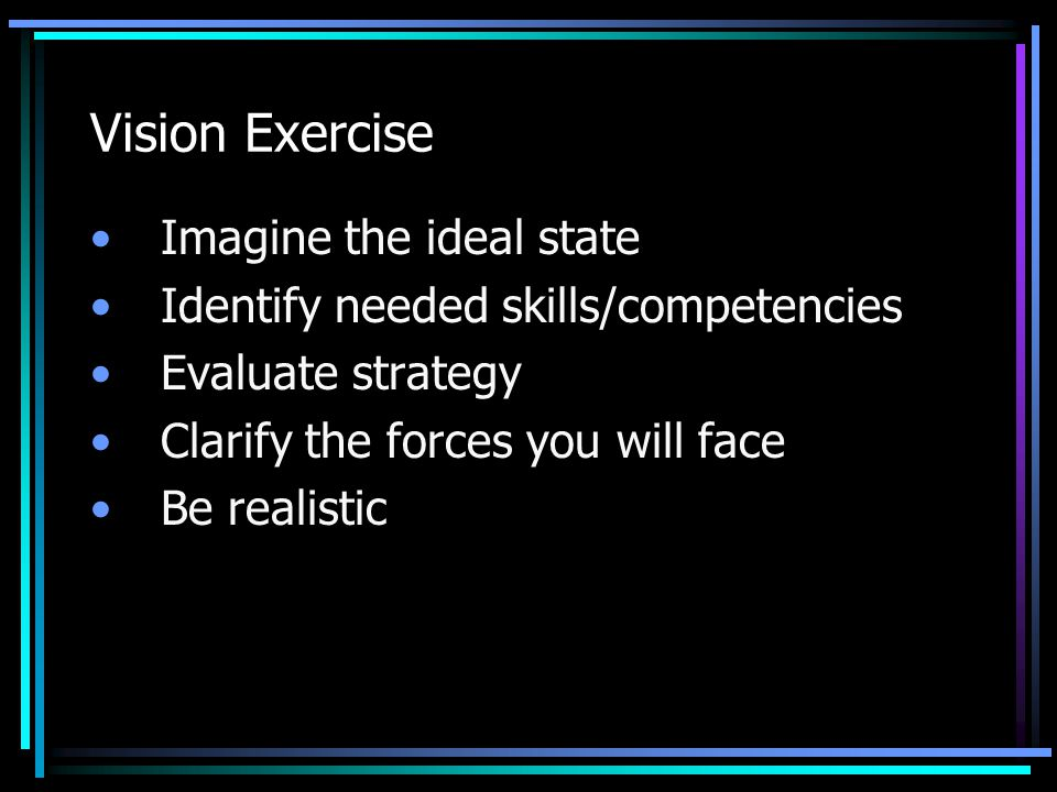Vision Exercise Imagine the ideal state