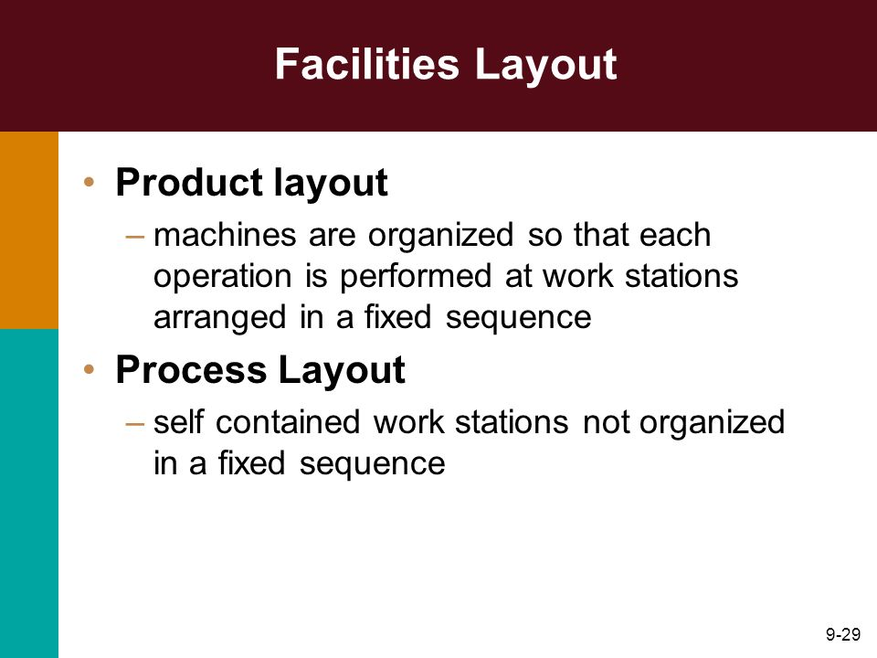 Facilities Layout Product layout Process Layout
