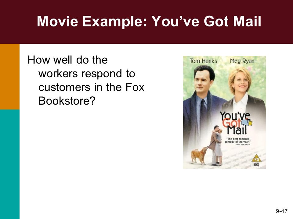 Movie Example: You've Got Mail