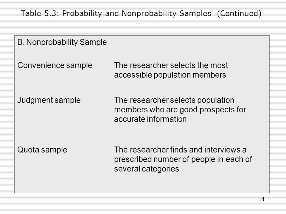 Table 5.3: Probability and Nonprobability Samples (Continued)