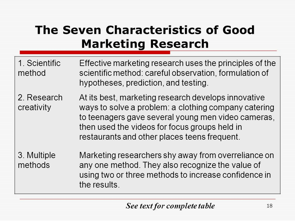 The Seven Characteristics of Good Marketing Research