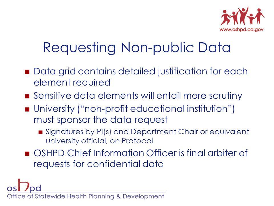 Requesting Non-public Data
