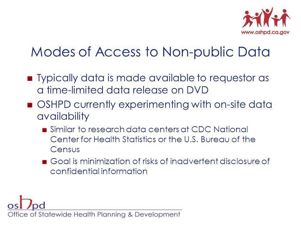 Modes of Access to Non-public Data