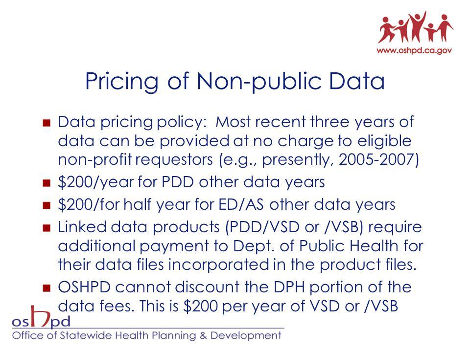 Pricing of Non-public Data