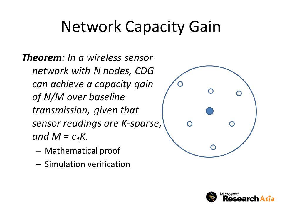 Network Capacity Gain