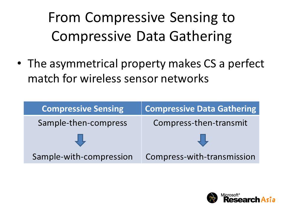 From Compressive Sensing to Compressive Data Gathering