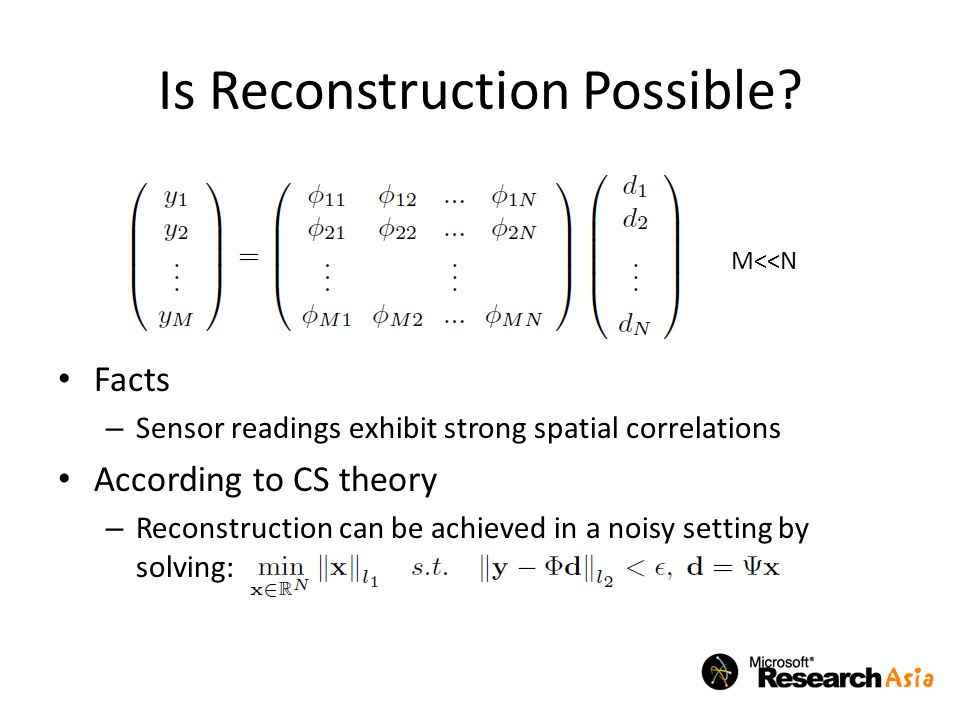 Is Reconstruction Possible