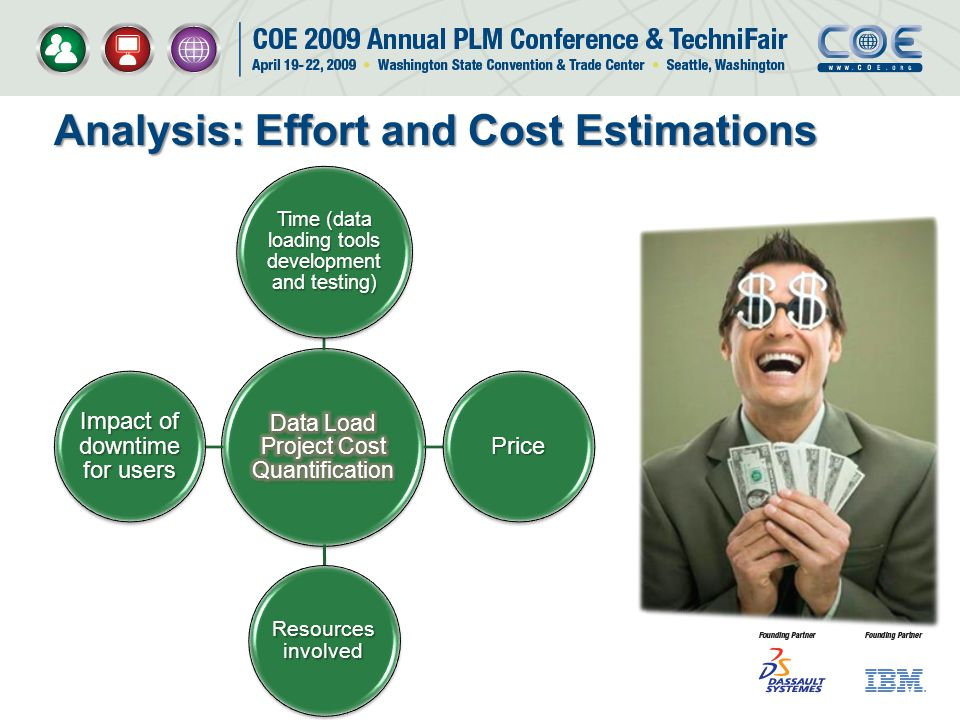 Analysis: Effort and Cost Estimations
