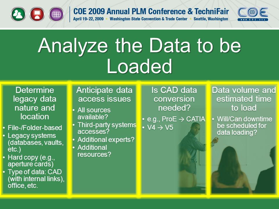 Analyze the Data to be Loaded
