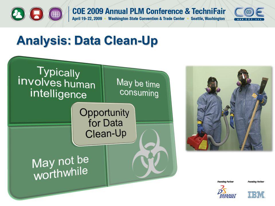 Analysis: Data Clean-Up