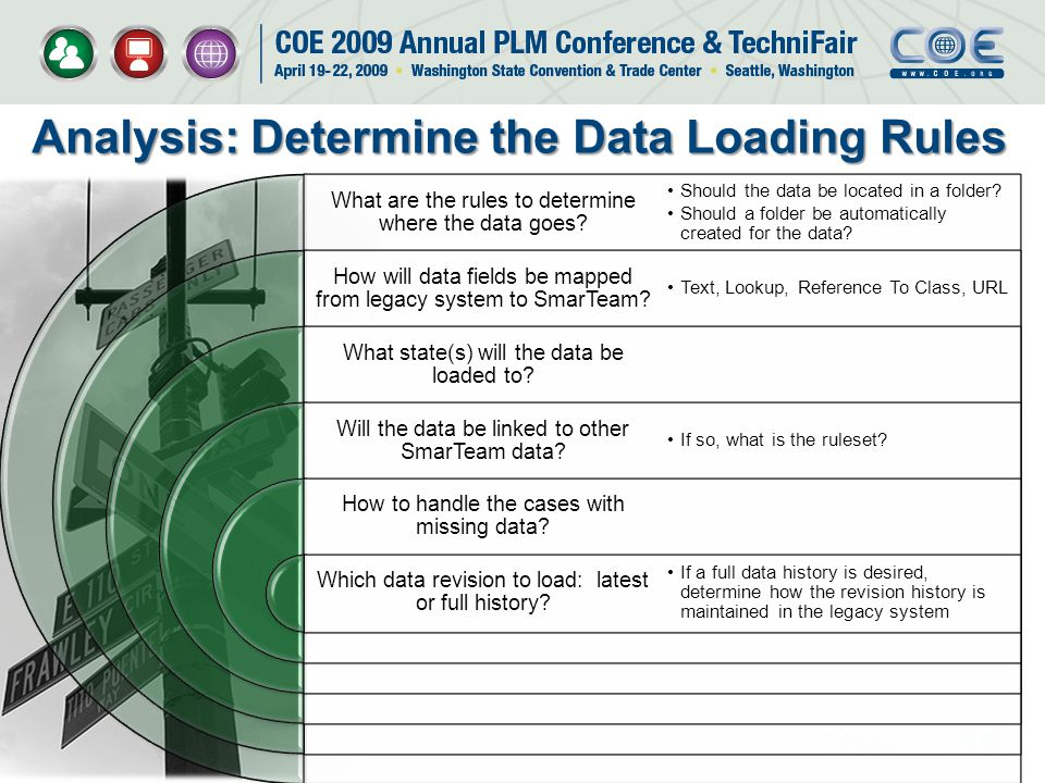 Analysis: Determine the Data Loading Rules