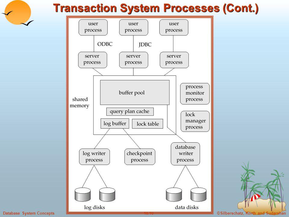 Transaction System Processes (Cont.)