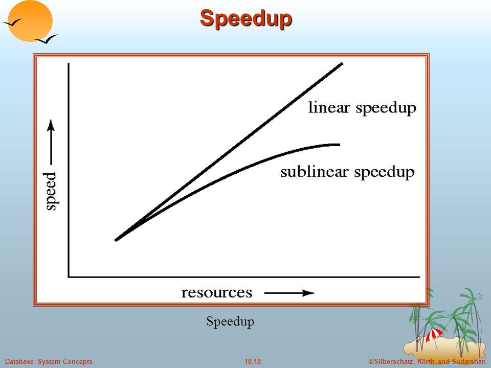 Speedup Speedup