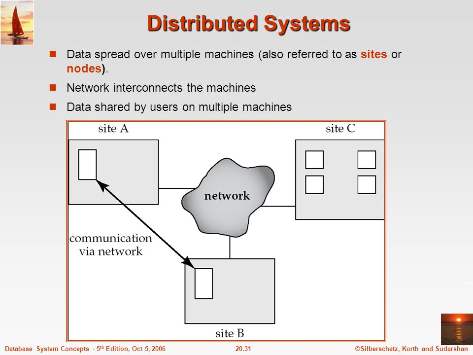 Distributed Systems Data spread over multiple machines (also referred to as sites or nodes). Network interconnects the machines.
