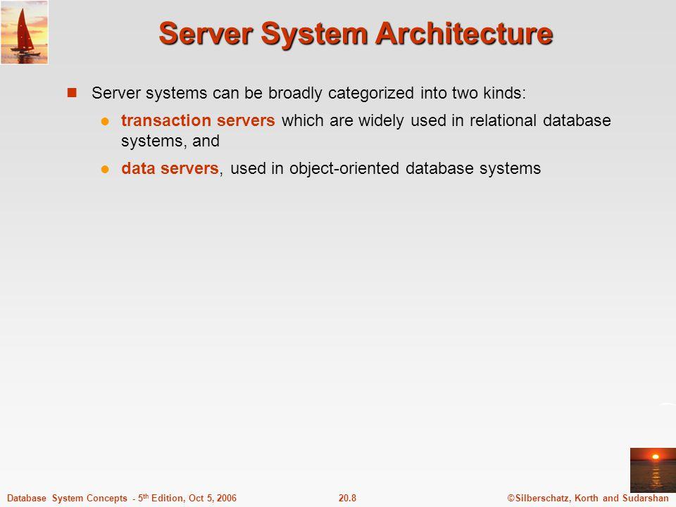 Server System Architecture
