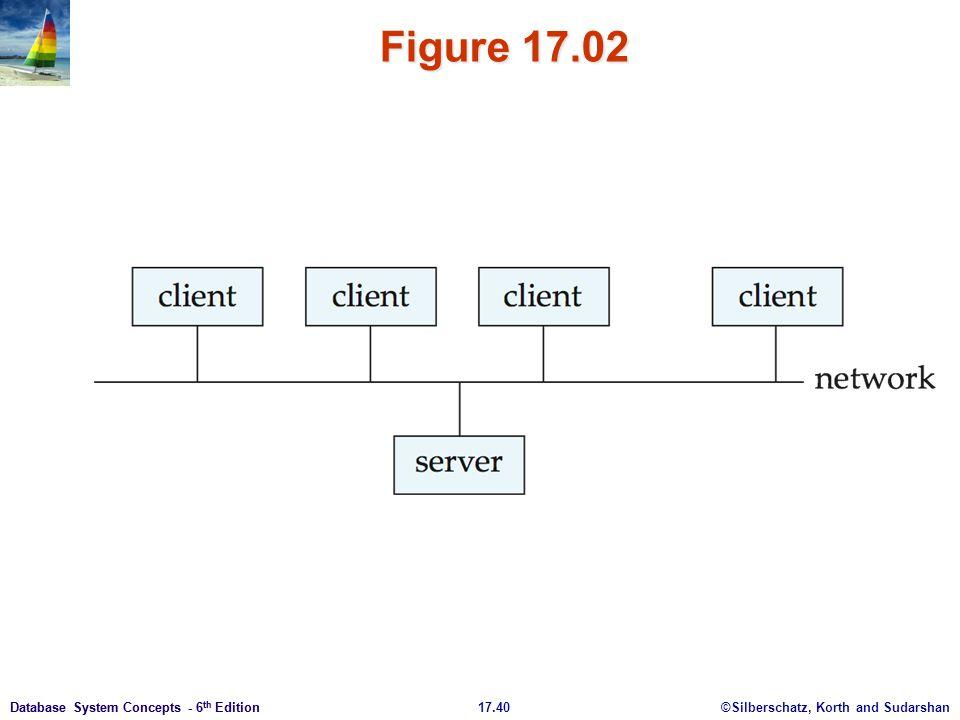 Figure 17.02