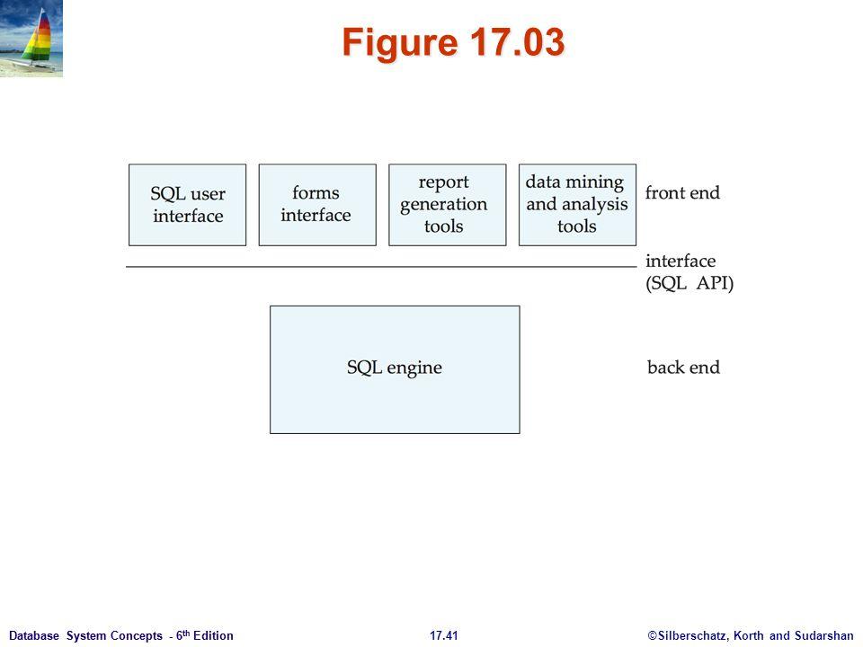 Figure 17.03