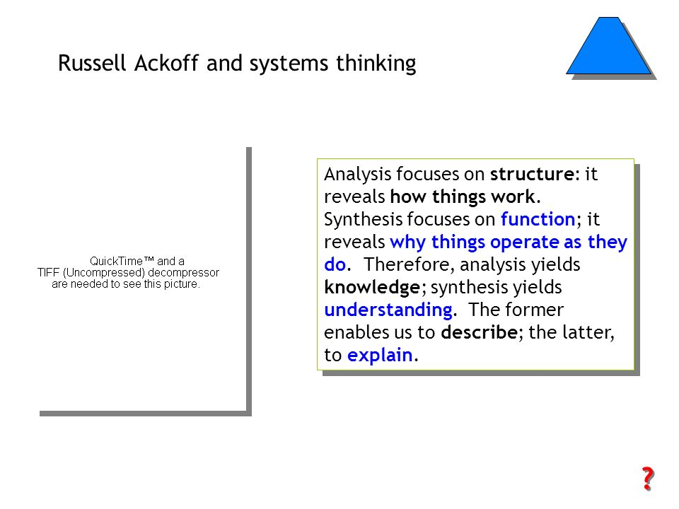 Russell Ackoff and systems thinking