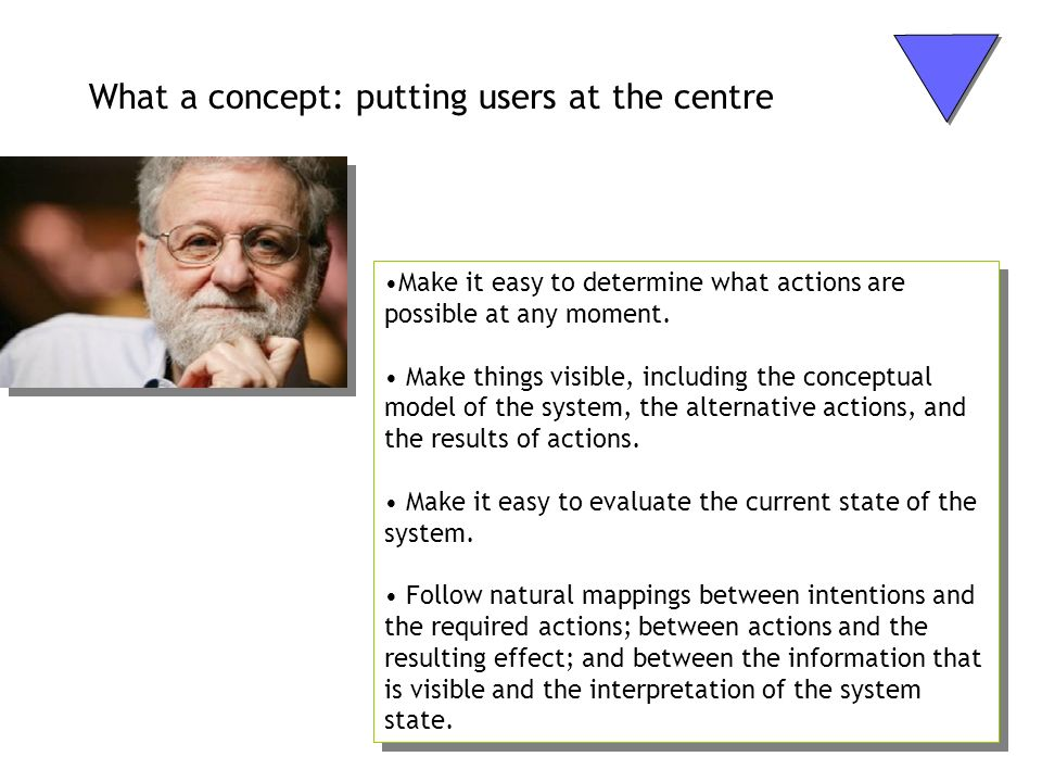 What a concept: putting users at the centre