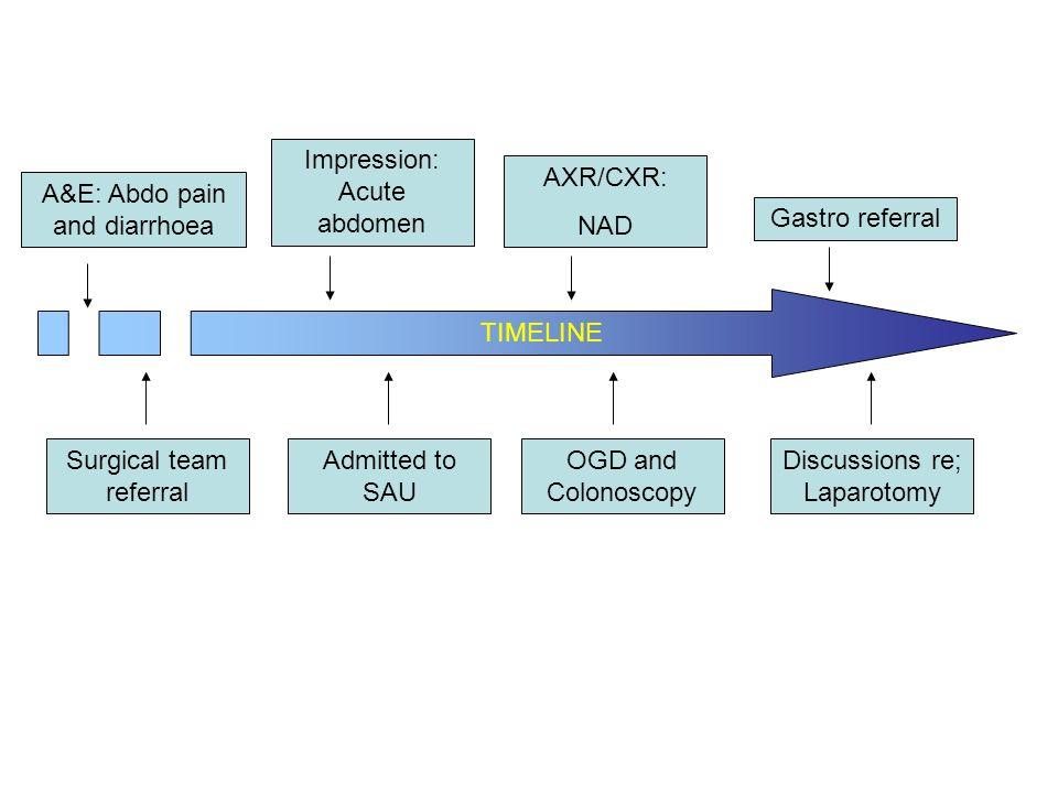 Impression: Acute abdomen AXR/CXR: NAD A&E: Abdo pain and diarrhoea