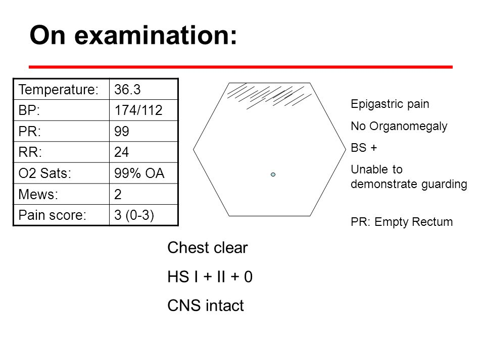 On examination: Chest clear HS I + II + 0 CNS intact Temperature: 36.3