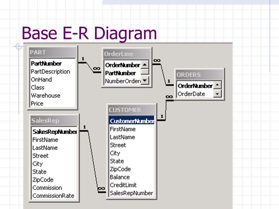 Base E-R Diagram