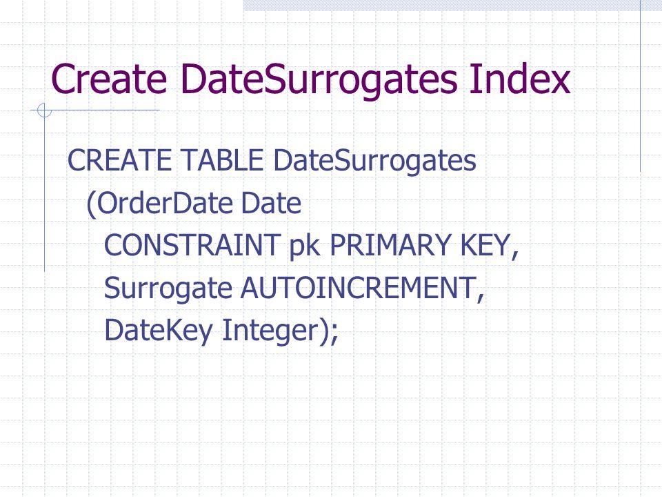Create DateSurrogates Index