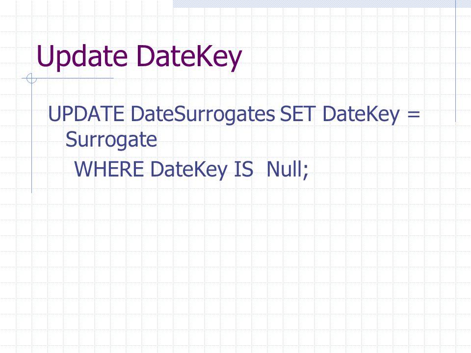 Update DateKey UPDATE DateSurrogates SET DateKey = Surrogate