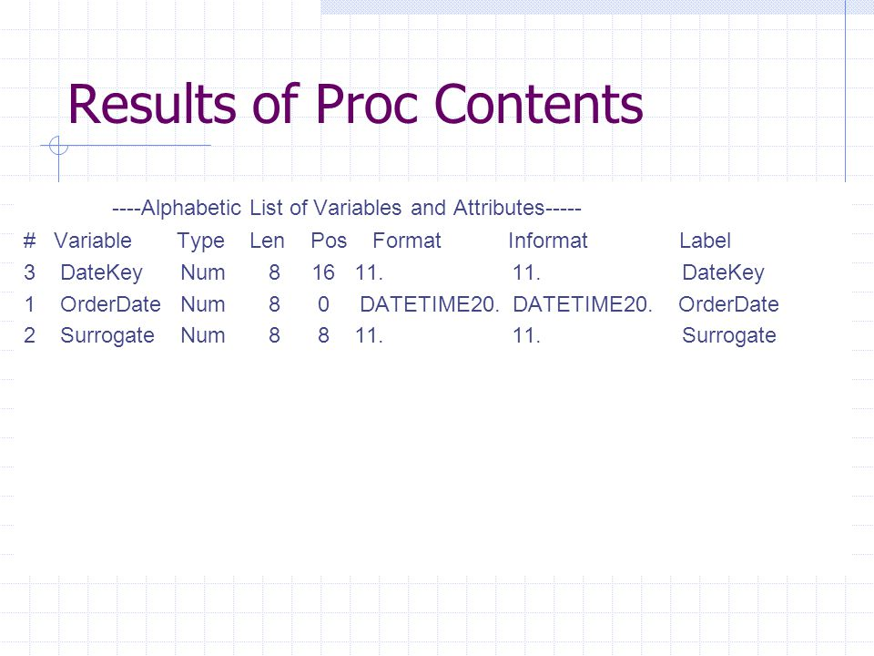 Results of Proc Contents