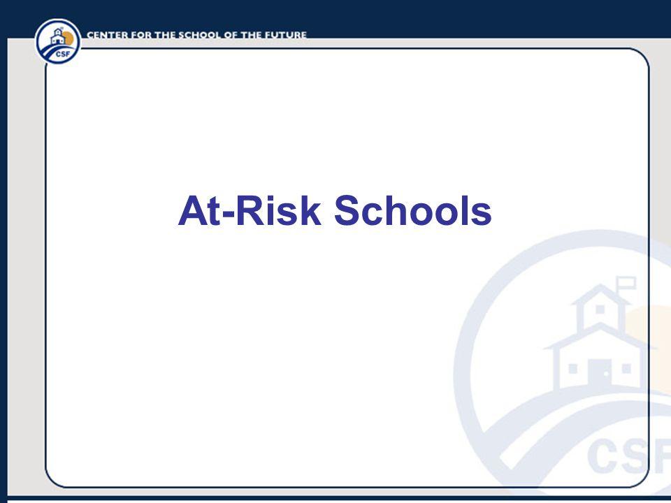 At-Risk Schools